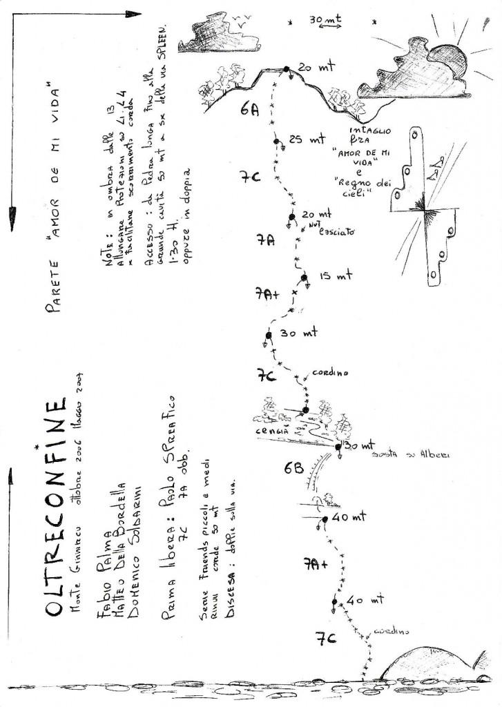 Oltre il confine relazione-page-001